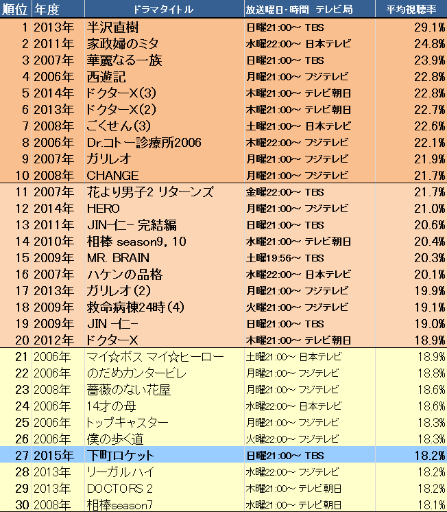 SnapCrab_12-15_36o-00