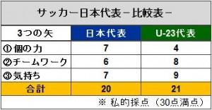soccer japan201601